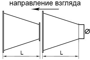 длина переходов