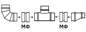 Муфтовое соединение фасонных деталей