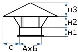 Зонт крышной прямоугольного сечения схема