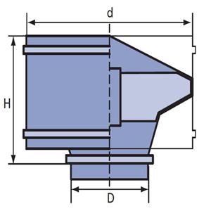 дефлектор схема