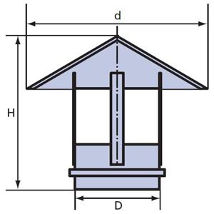 зонт вентиляционный крышный схема