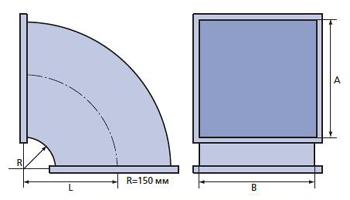 отвод 90 ппрямоугольного сечения схема
